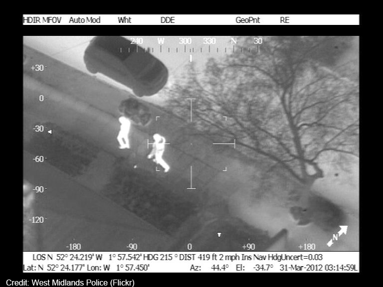 Thermal Imaging Surveillance Tech Items They Are Watching